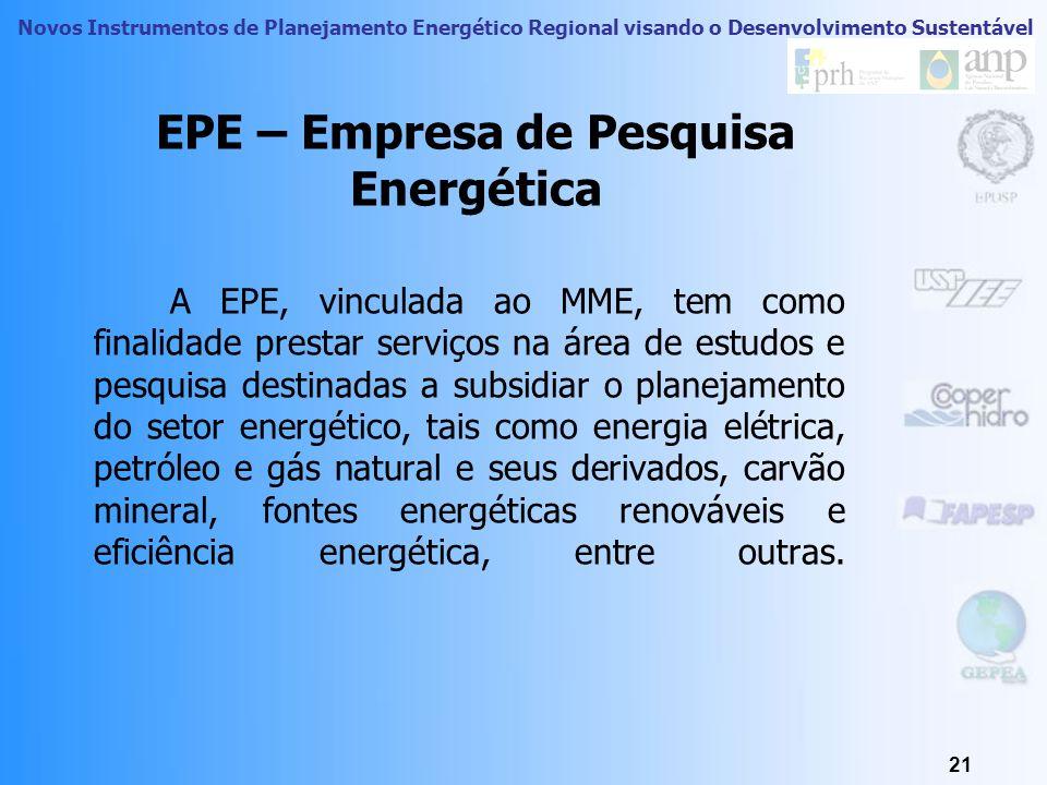 EPE – Empresa de Pesquisa Energética