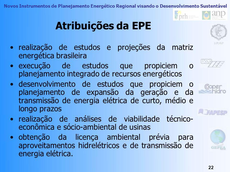 Atribuições da EPE realização de estudos e projeções da matriz energética brasileira.