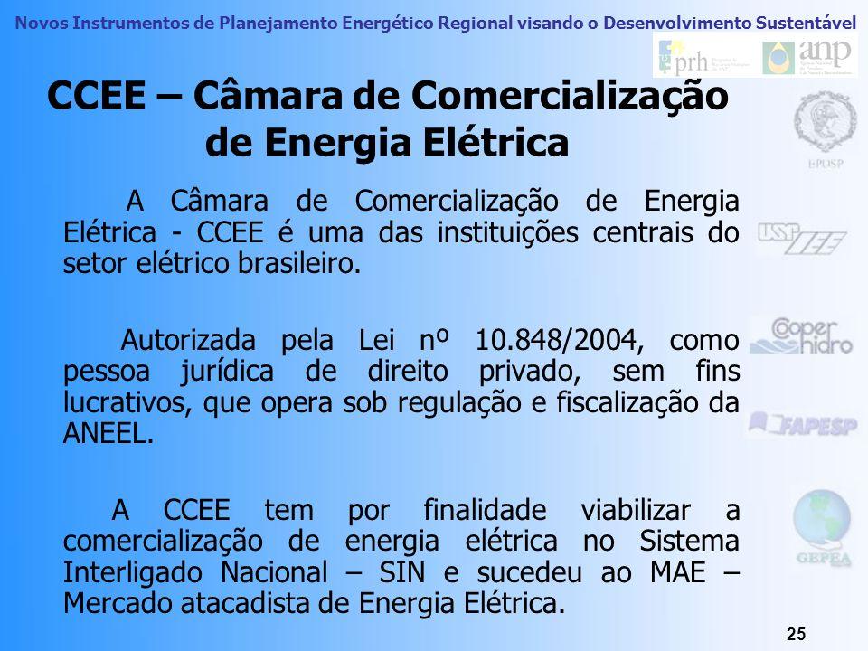CCEE – Câmara de Comercialização de Energia Elétrica