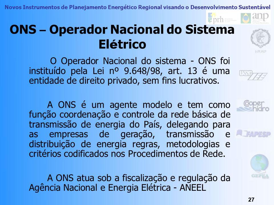 ONS – Operador Nacional do Sistema Elétrico