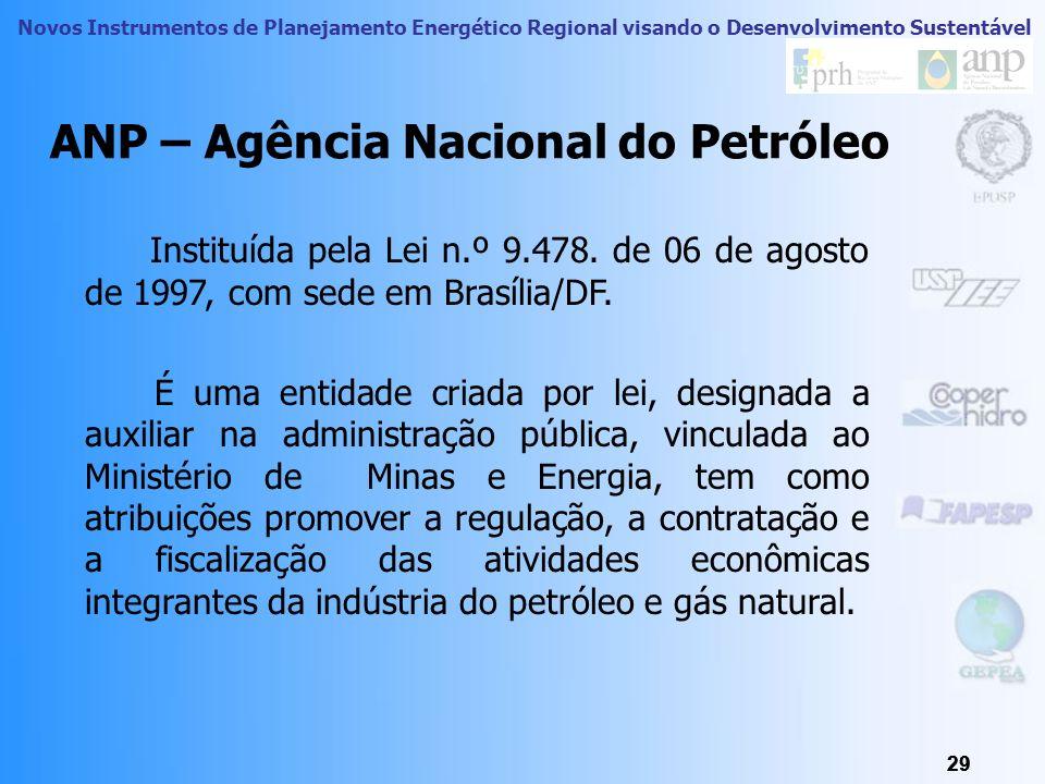 ANP – Agência Nacional do Petróleo