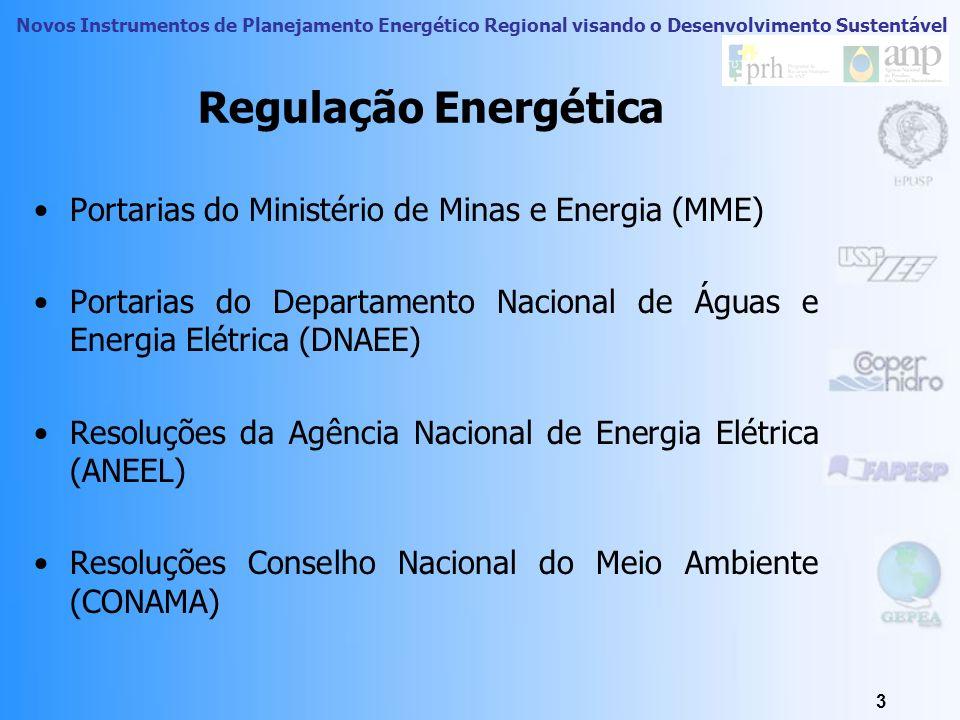Regulação Energética Portarias do Ministério de Minas e Energia (MME)