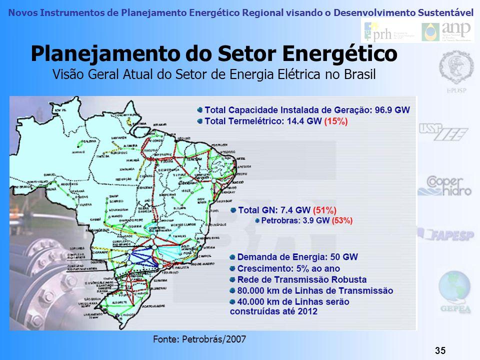 Planejamento do Setor Energético Visão Geral Atual do Setor de Energia Elétrica no Brasil
