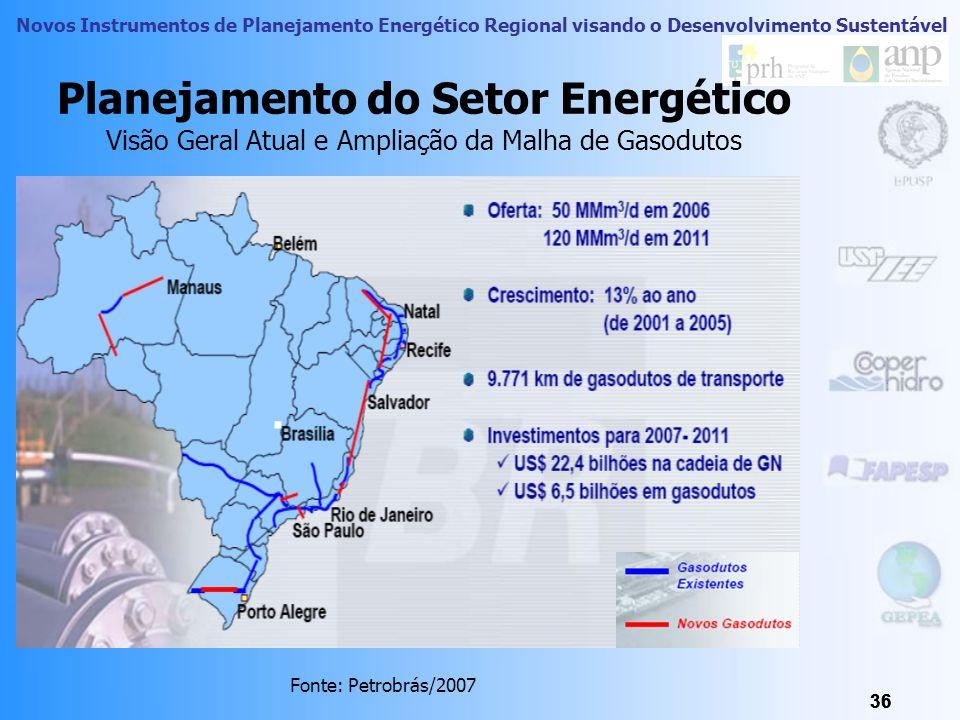 Planejamento do Setor Energético Visão Geral Atual e Ampliação da Malha de Gasodutos