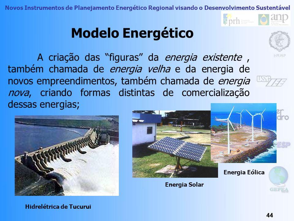 Modelo Energético