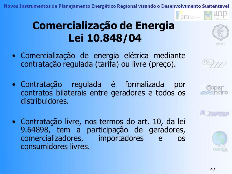 Comercialização de Energia Lei 10.848/04