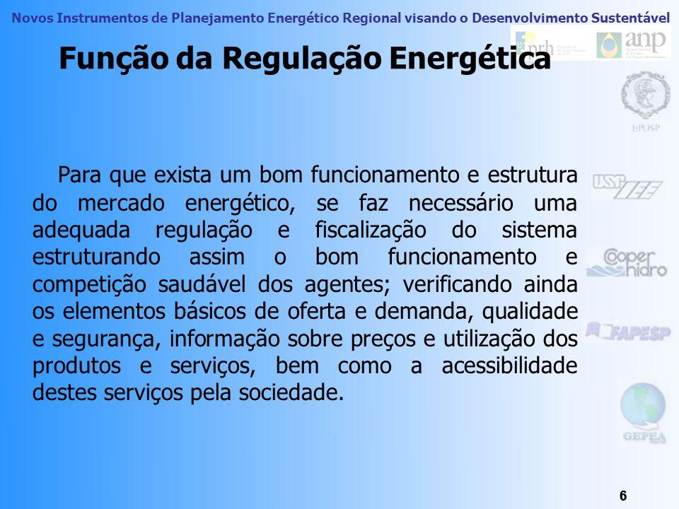Função da Regulação Energética