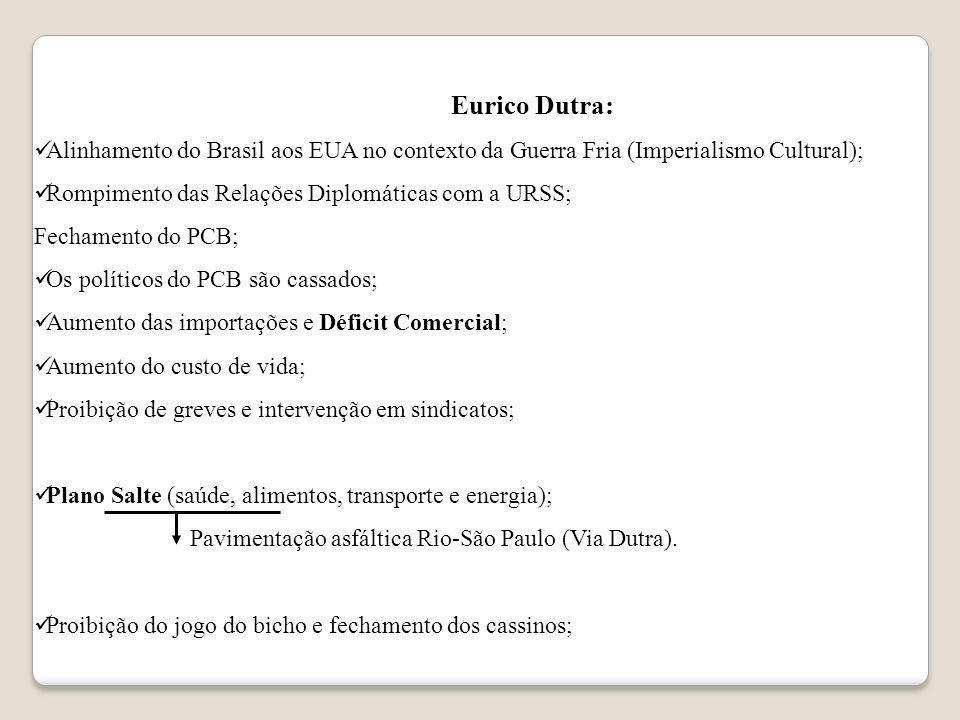 Eurico Dutra: Alinhamento do Brasil aos EUA no contexto da Guerra Fria (Imperialismo Cultural); Rompimento das Relações Diplomáticas com a URSS;