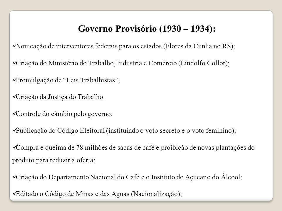 Governo Provisório (1930 – 1934):