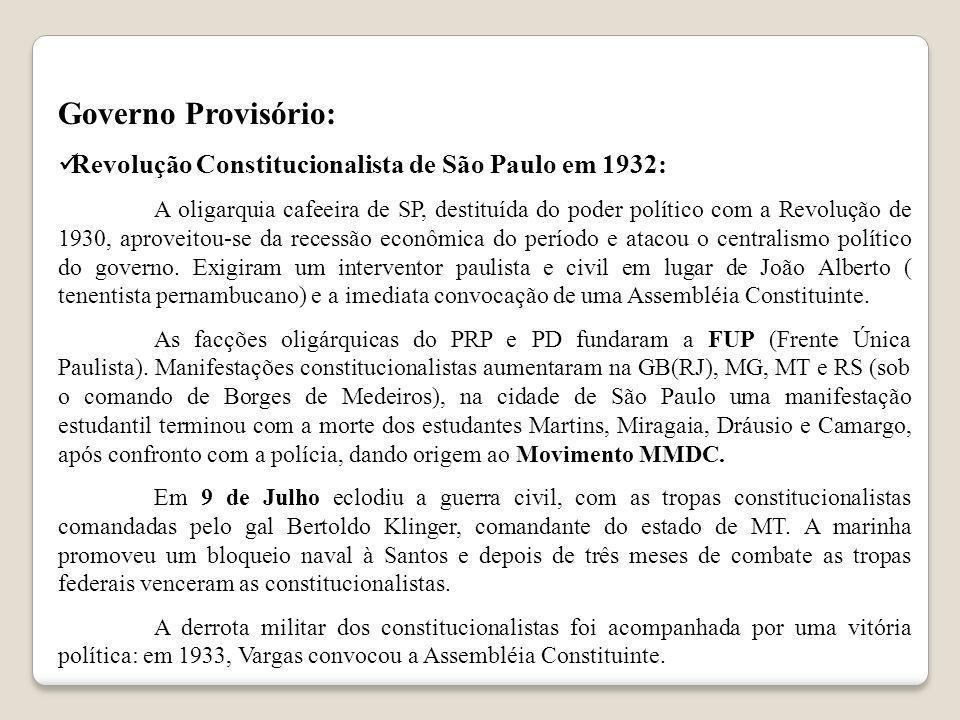 Governo Provisório: Revolução Constitucionalista de São Paulo em 1932: