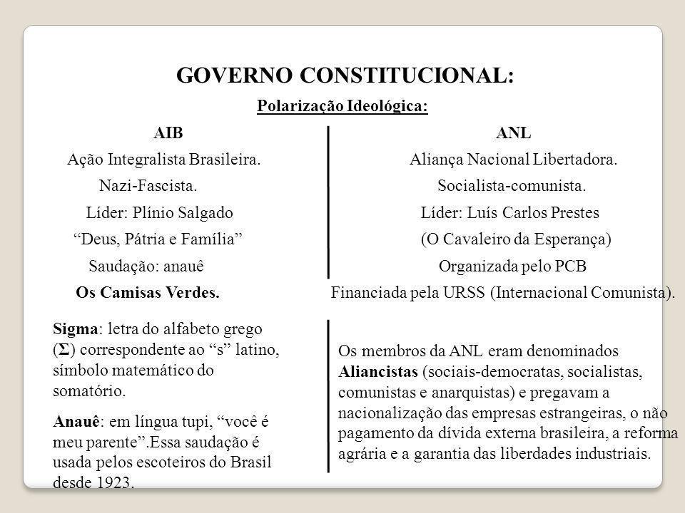 GOVERNO CONSTITUCIONAL: Polarização Ideológica: