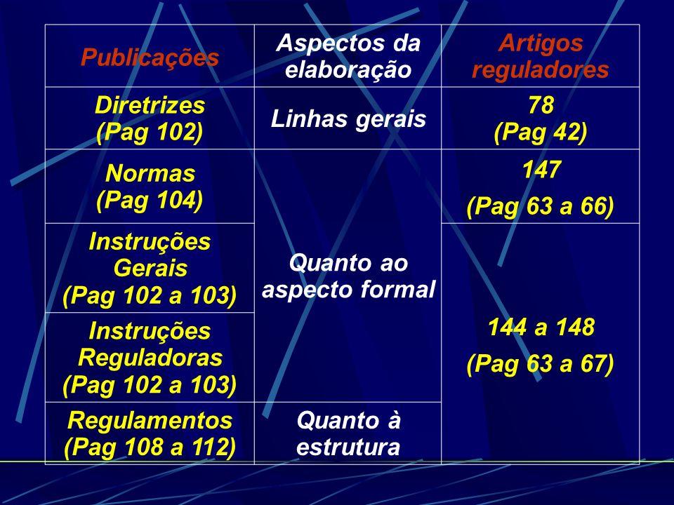 Aspectos da elaboração Instruções Reguladoras (Pag 102 a 103)