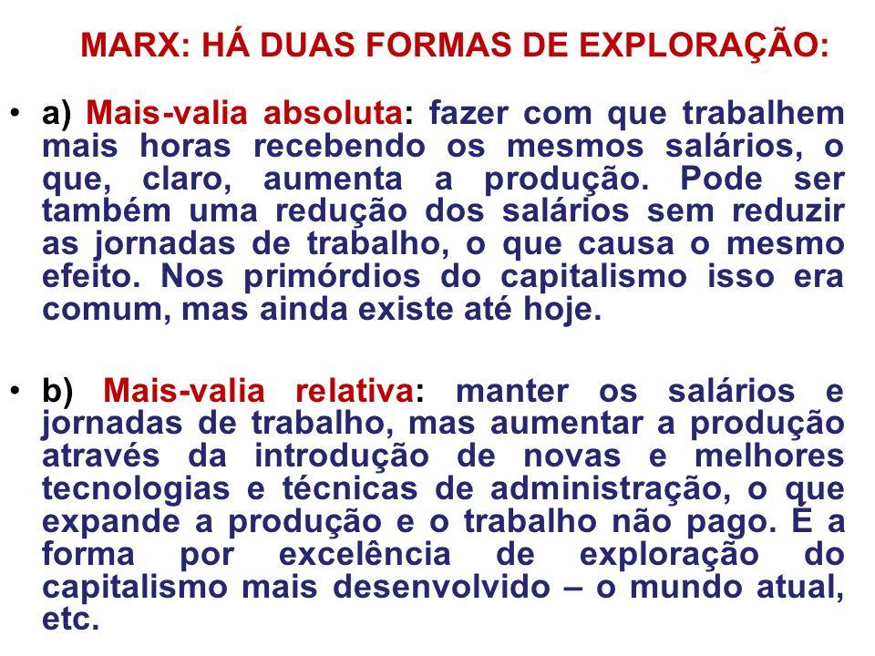 MARX: HÁ DUAS FORMAS DE EXPLORAÇÃO: