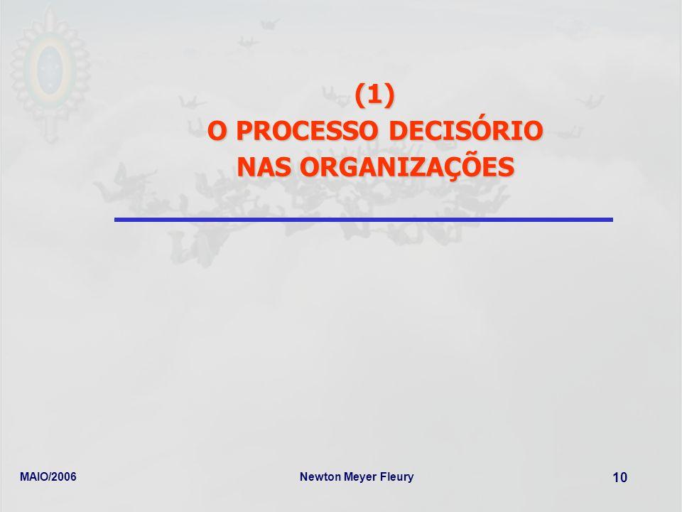 (1) O PROCESSO DECISÓRIO NAS ORGANIZAÇÕES