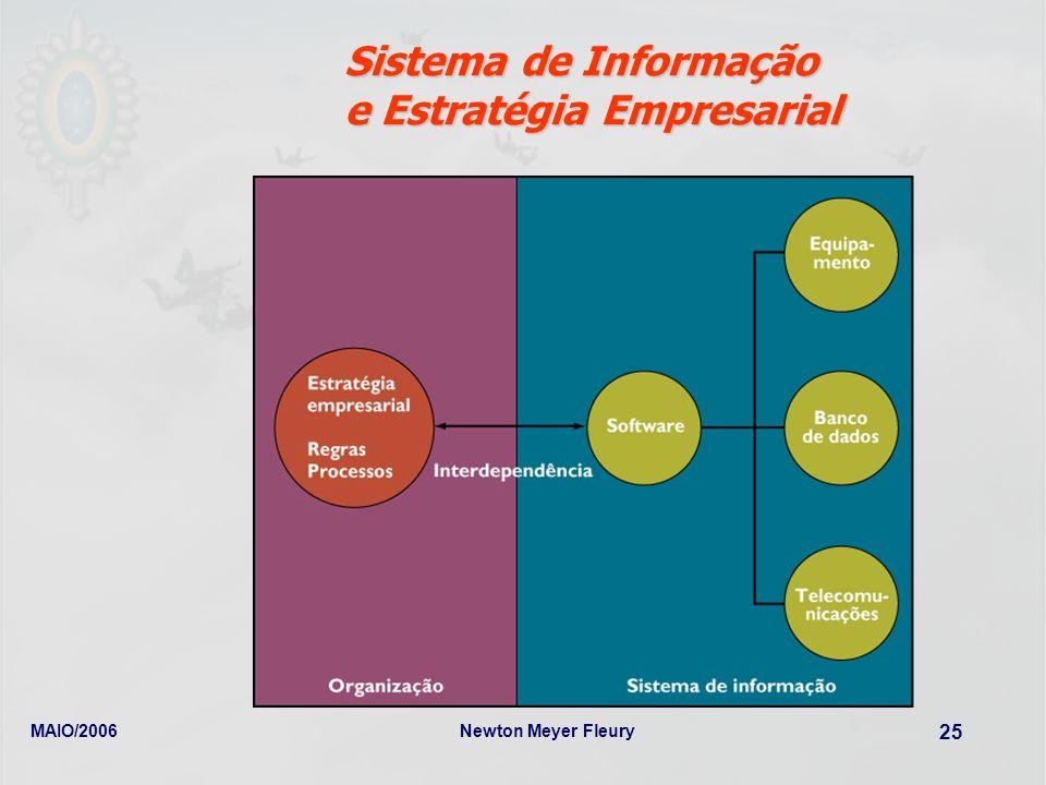 e Estratégia Empresarial