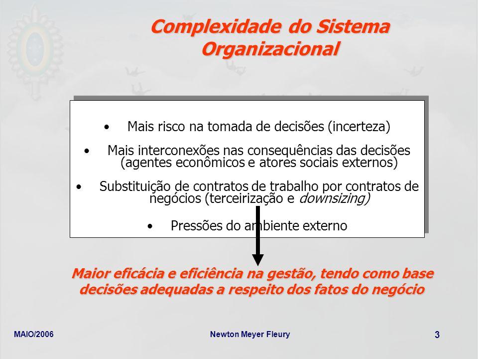 Complexidade do Sistema Organizacional