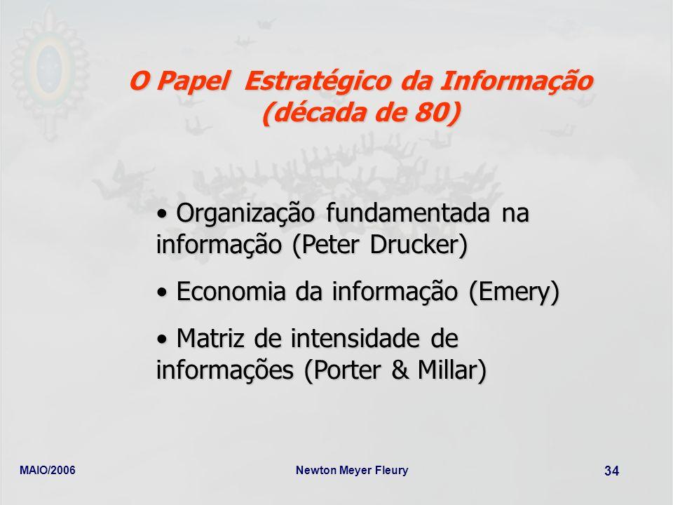 O Papel Estratégico da Informação (década de 80)