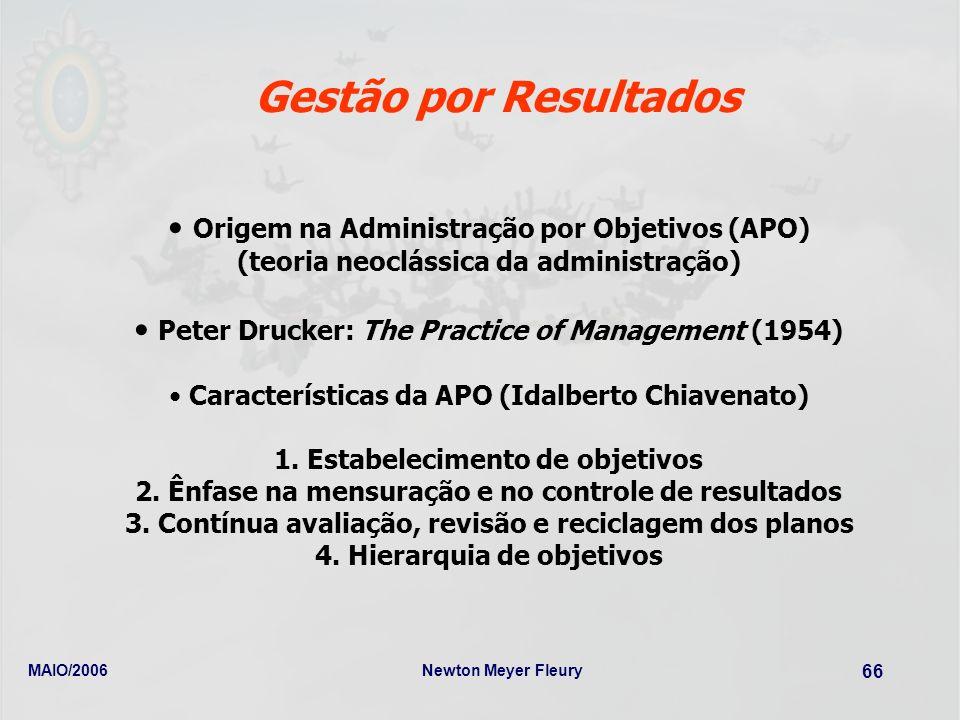 Gestão por Resultados Origem na Administração por Objetivos (APO)