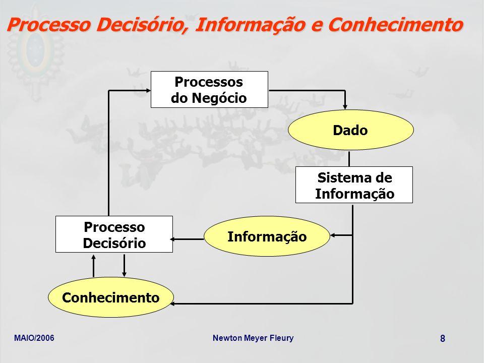 Processo Decisório, Informação e Conhecimento