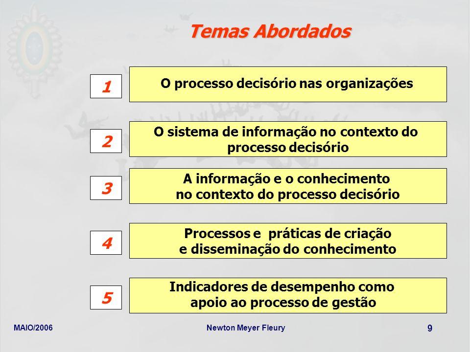 Temas Abordados 1 2 3 4 5 O processo decisório nas organizações