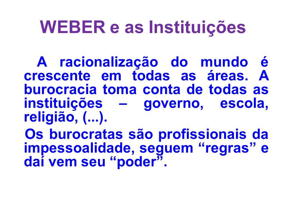 WEBER e as Instituições