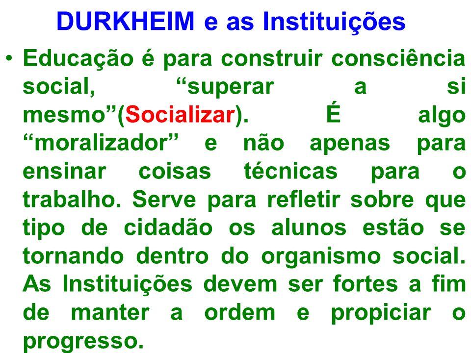 DURKHEIM e as Instituições