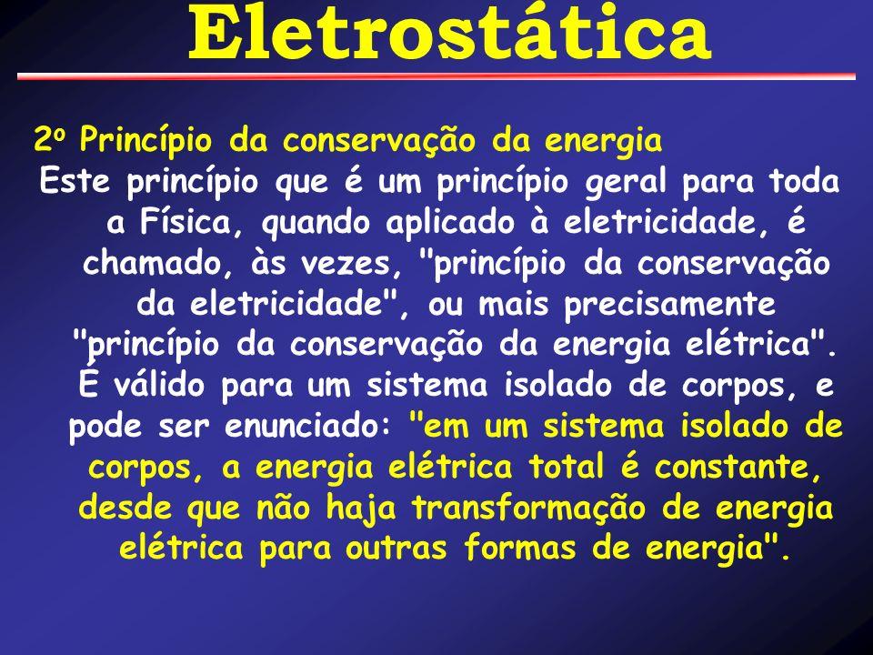 Eletrostática 2o Princípio da conservação da energia