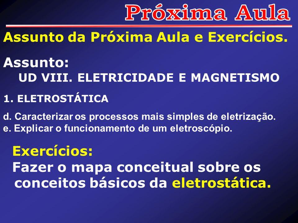 UD VIII. ELETRICIDADE E MAGNETISMO