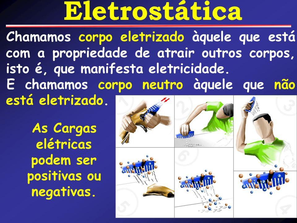 As Cargas elétricas podem ser positivas ou negativas.