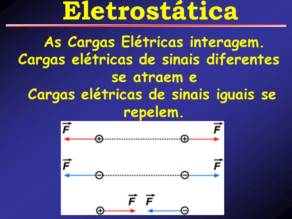 Cargas elétricas de sinais diferentes se atraem e