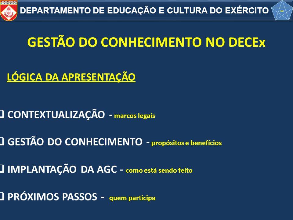 GESTÃO DO CONHECIMENTO NO DECEx