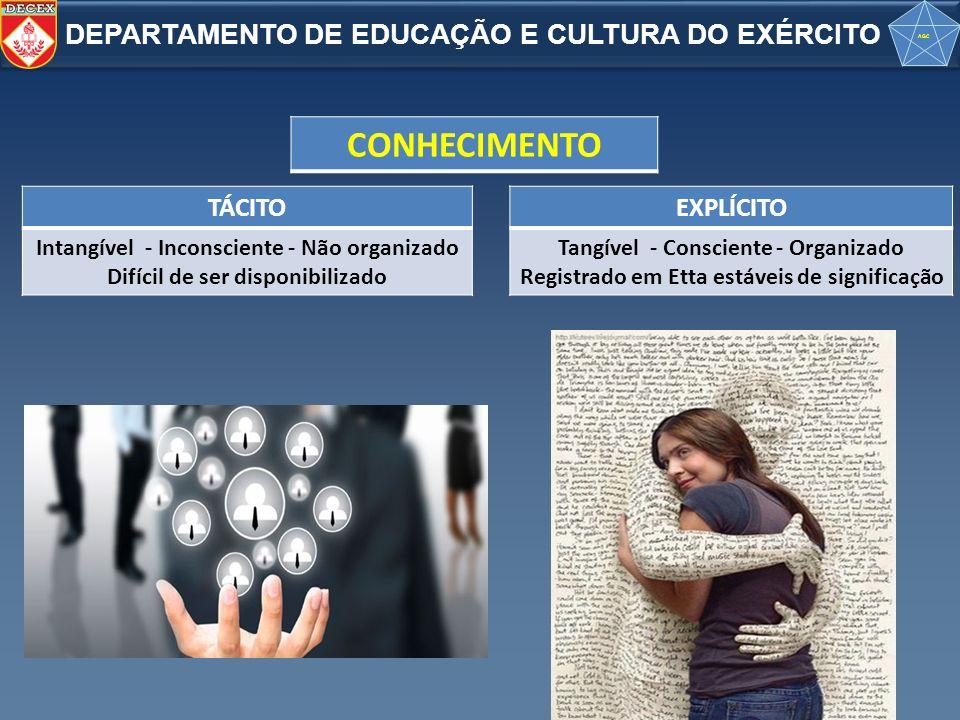 CONHECIMENTO DEPARTAMENTO DE EDUCAÇÃO E CULTURA DO EXÉRCITO TÁCITO