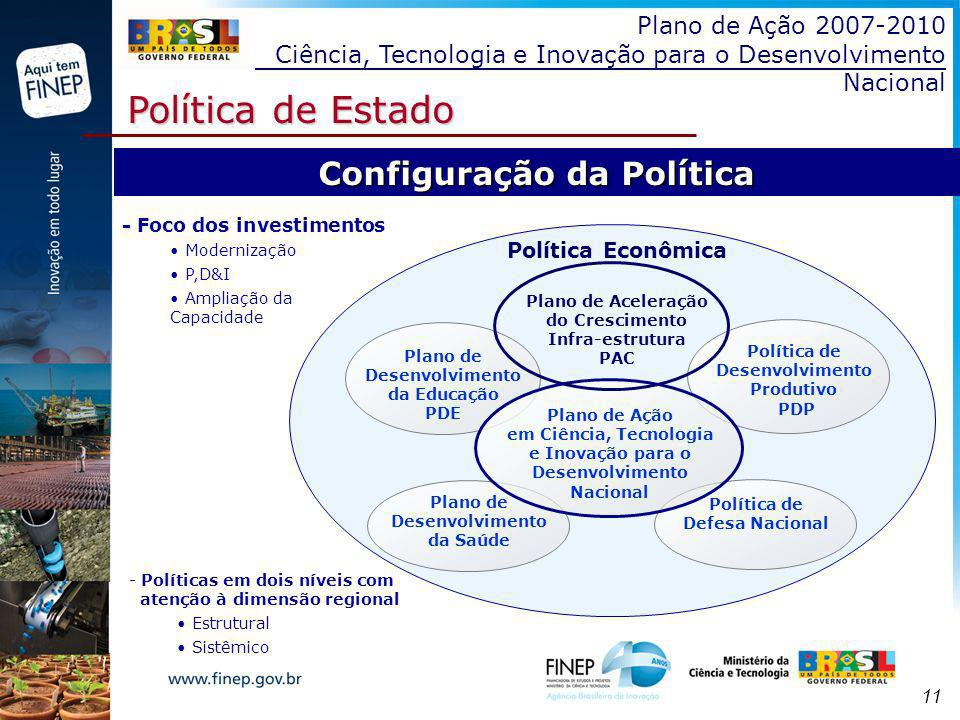Configuração da Política