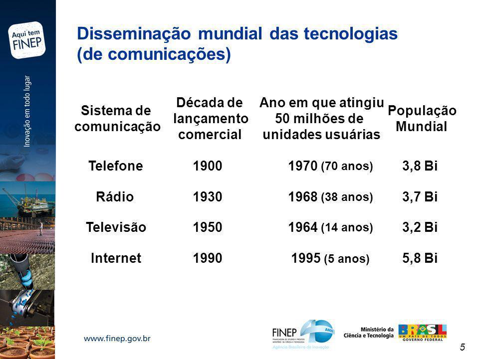 Disseminação mundial das tecnologias (de comunicações)