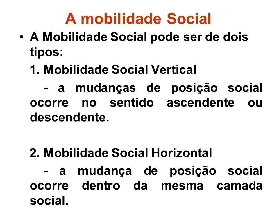 A mobilidade Social A Mobilidade Social pode ser de dois tipos: