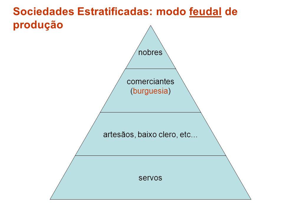 Sociedades Estratificadas: modo feudal de produção