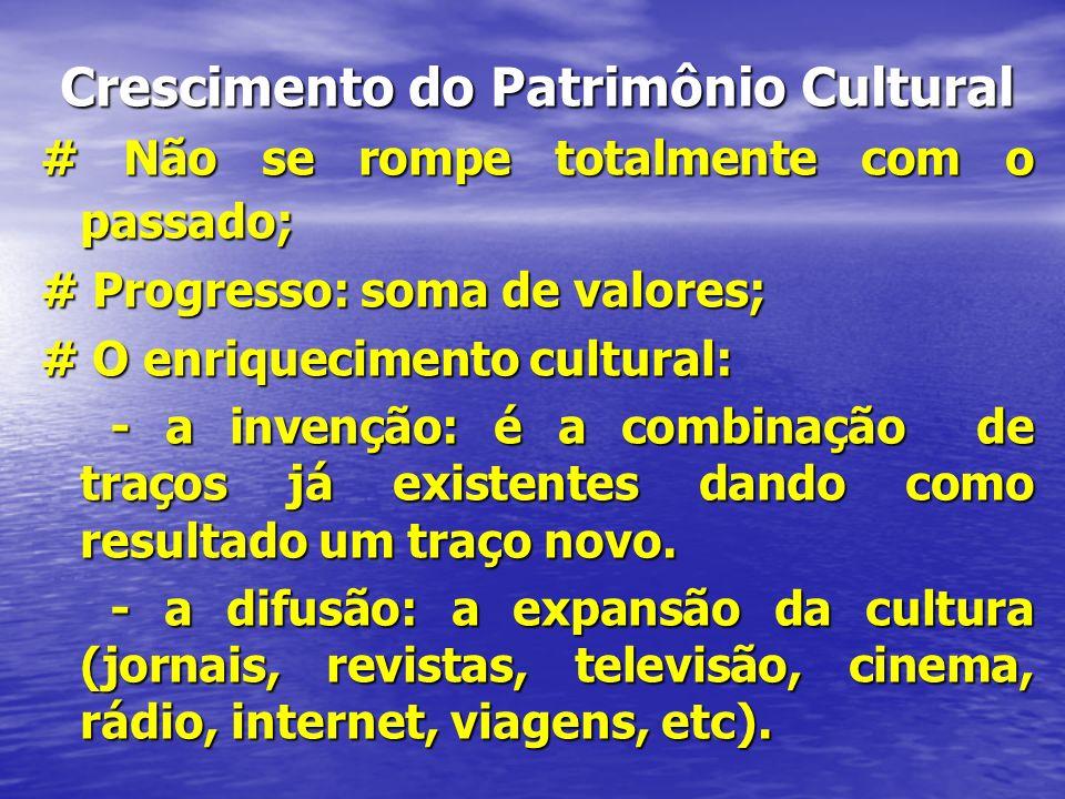 Crescimento do Patrimônio Cultural