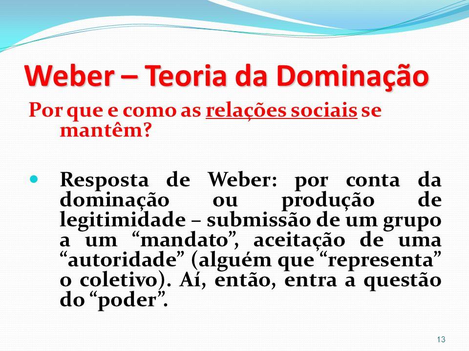 Weber – Teoria da Dominação