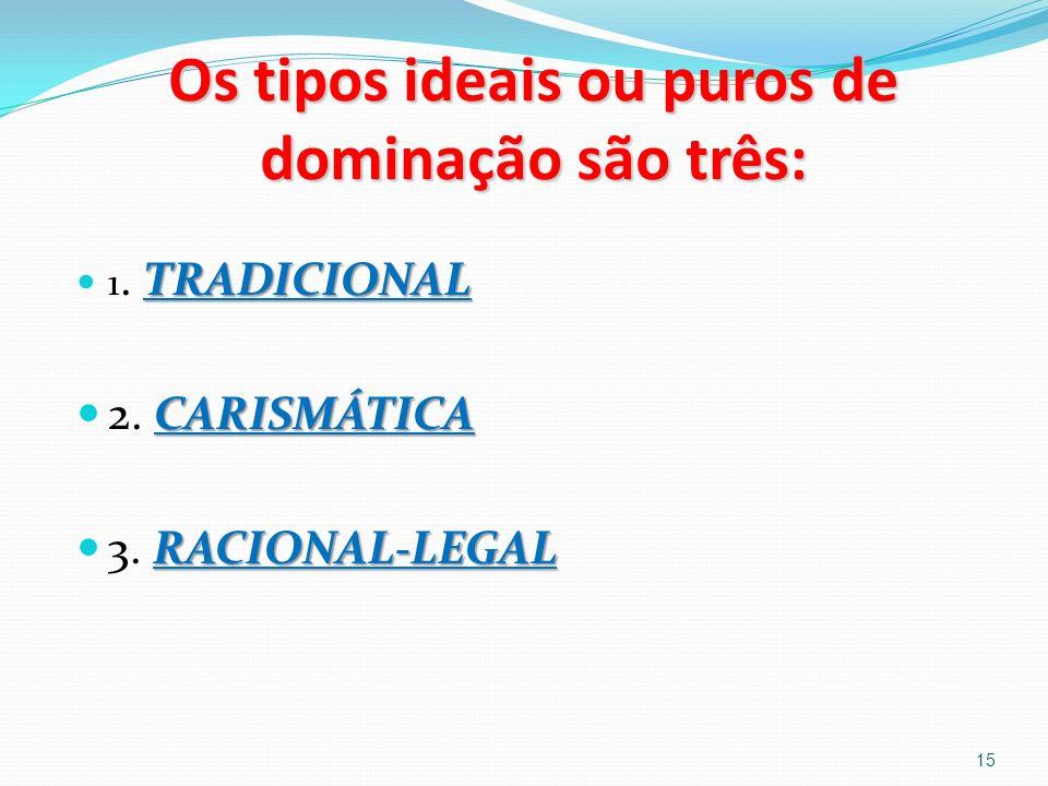 Os tipos ideais ou puros de dominação são três: