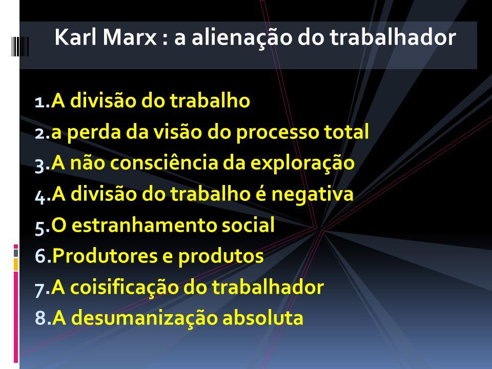 Karl Marx : a alienação do trabalhador