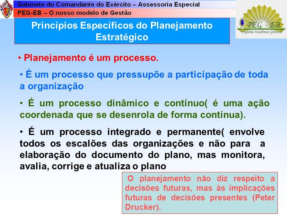 Princípios Específicos do Planejamento Estratégico