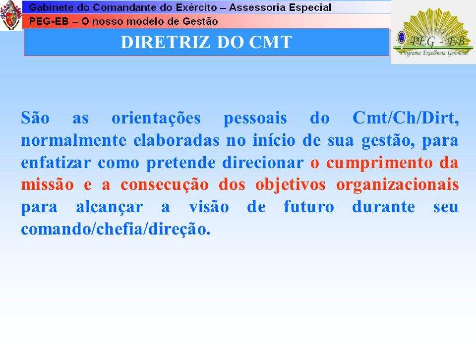 DIRETRIZ DO CMT