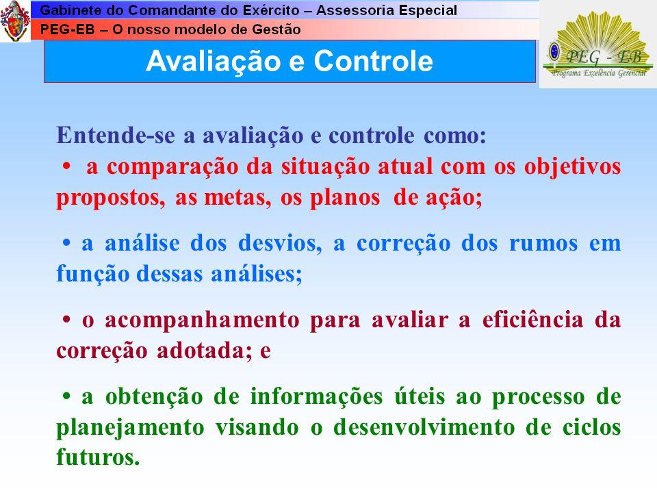 Avaliação e Controle Entende-se a avaliação e controle como: