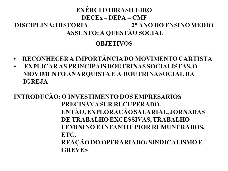 EXÉRCITO BRASILEIRO DECEx – DEPA – CMF DISCIPLINA: HISTÓRIA 2º ANO DO ENSINO MÉDIO ASSUNTO: A QUESTÃO SOCIAL