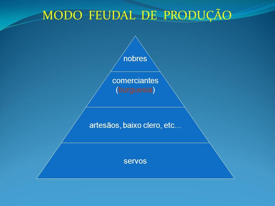 MODO FEUDAL DE PRODUÇÃO