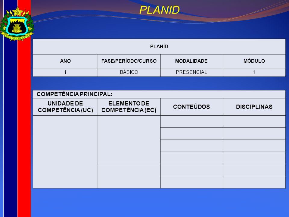 UNIDADE DE COMPETÊNCIA (UC) ELEMENTO DE COMPETÊNCIA (EC)
