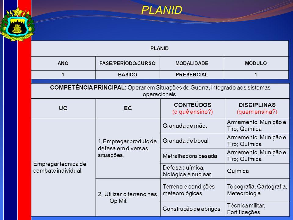 PLANID PLANID. ANO. FASE/PERÍODO/CURSO. MODALIDADE. MÓDULO. 1. BÁSICO. PRESENCIAL.