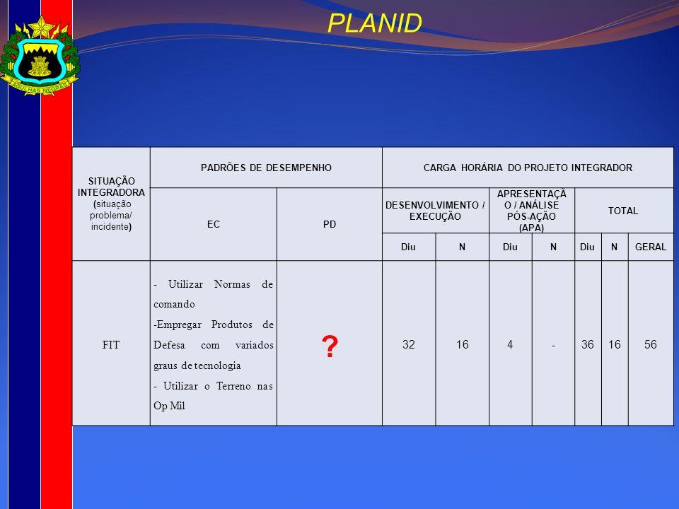PLANID FIT - Utilizar Normas de comando