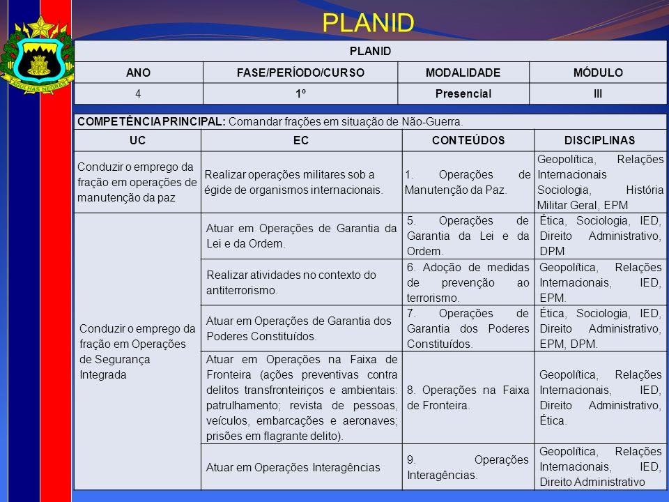 PLANID PLANID ANO FASE/PERÍODO/CURSO MODALIDADE MÓDULO 4 1º Presencial
