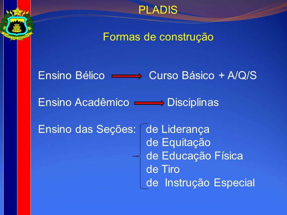 PLADIS Formas de construção. Ensino Bélico Curso Básico + A/Q/S. Ensino Acadêmico Disciplinas.